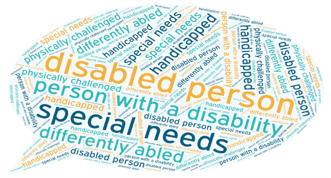 "Word cloud in the shape of a speech bubble. The words are repeated multiple times throughout the shapes. The words include ""disabled person, person with a disability, special needs, differently abled, handicapped, physically challenged."""